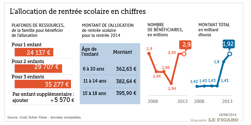 201434_allocation_scolaire_v2